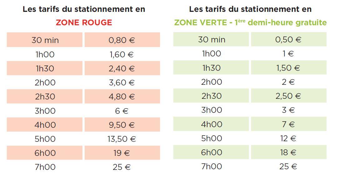 Nouveaux tarifs de stationnement 2018